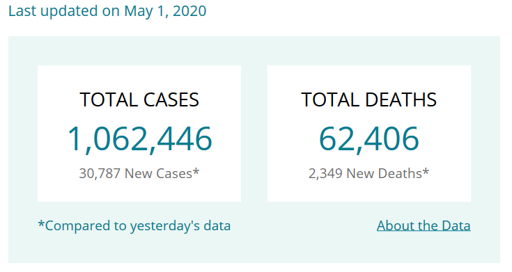 coronavirus disease 2019 U S